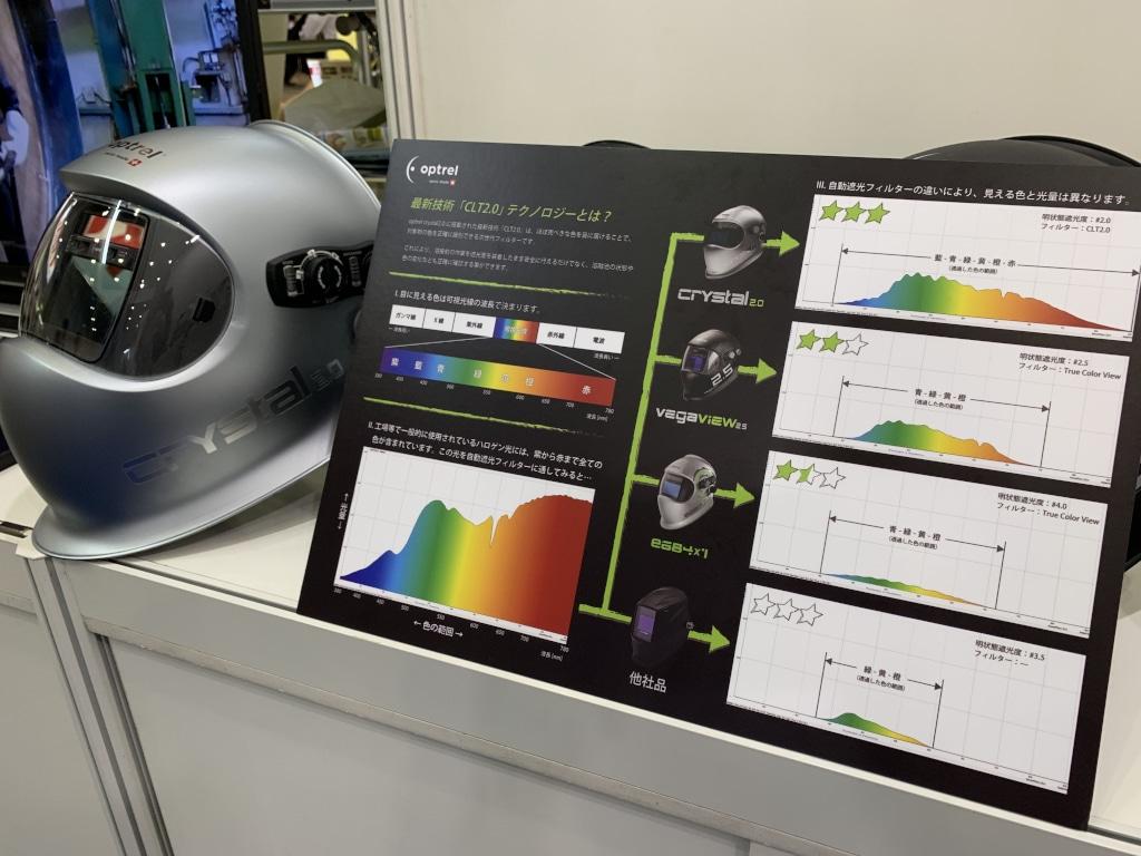 分光器による透過波長測定