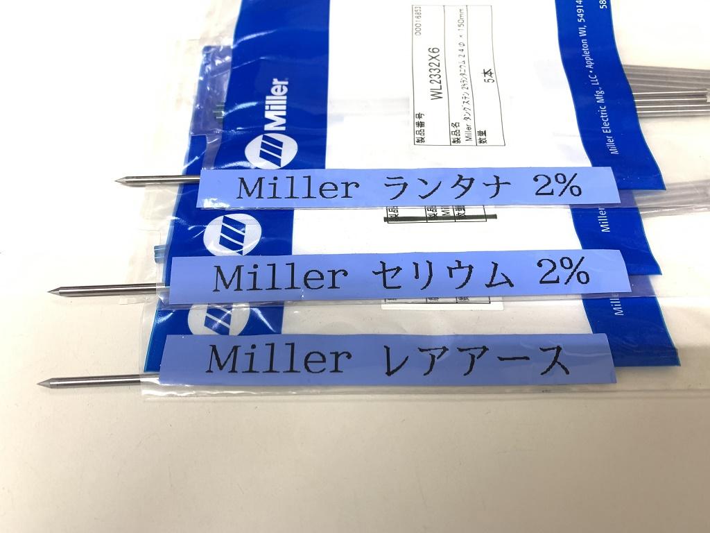 Miller社